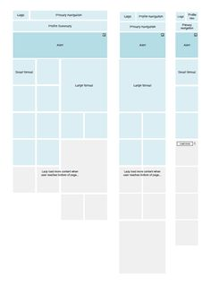 Responsive Design Wireframe Layout Example