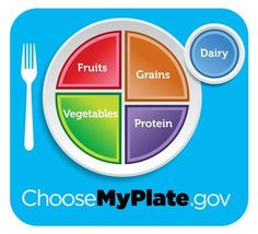 """the """"Food Pyramid"""" is no more. It has been updated to the new food guide symbol """"MyPlate"""". Healthy Eating Guidelines & Healthy Diet Planning for Balanced & Nutritional Meals. I guess I live under a rock :) Nutrition Education, Nutrition Activities, Herbalife, Healthy Eating Guidelines, Healthy Foods To Eat, Healthy Tips, Healthy Recipes, Healthy Choices, Keeping Healthy"""