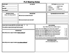 Use this printable Professional Learning Community (PLC) form to set your team's…