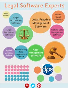 Our market-leading legal management software for law firms in the UK gives you the data you need to run your practice as efficiently as possible. Accounting Software, Portal, The Help, Law, How To Become, Management, Number, Learning, House