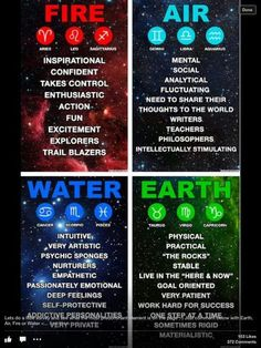 Zodiac-wise, I'm an Air Nomad. In reality, though, I'm in the Water Tribe.