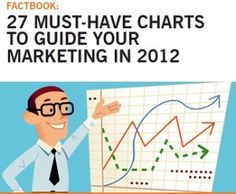 27 Must-Have Charts to Guide Your Marketing in 2012