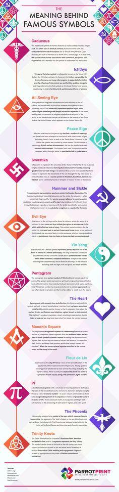 meaning-behind-famous-symbols.jpg 960 ×3.958 pixels