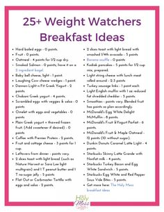 50+ Weight Watchers Breakfast Recipes and Ideas #weightwatchers #healthyfood