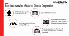 The GCC comprises 42 local bodies that includes 9 municipalities, 8 town panchayats and 25 village panchayats in Tiruvallur and Kancheepuram district