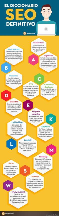 Diccionario SEO, en formato de infografía, con algunos de los términos más habituales en el mundo del SEO que ya deberías conocer.