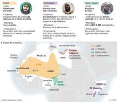 Santuarios del terrorismo en África