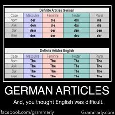 Funny because I had four years of German classes in high school.