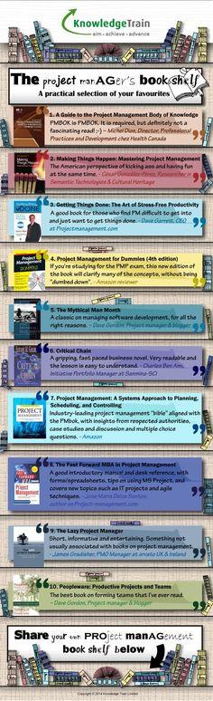 Project amigo home page