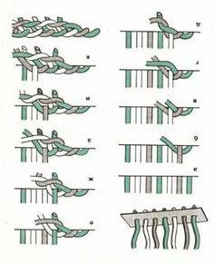 схемы плетения из газетных трубочек: 14 тыс изображений найдено в Яндекс.Картинках