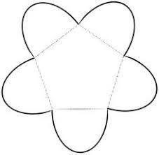 Image result for plantillas para lapbook de la digestion