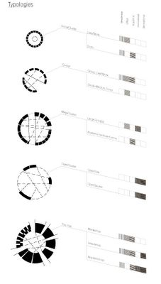 http://mattstorus.blogspot.com/ / #diagram #graphic #architecture #illustration #drawing