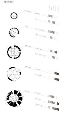 Diagram Matrix