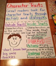 character traits anchor chart, like the completeness of this by katharine Reading Lessons, Reading Skills, Teaching Reading, Reading Strategies, Reading Comprehension, Learning, Teaching Ideas, Reading Projects, Reading Goals