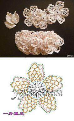 Belli e delicatissimi fiori all'uncinetto con schema - Il blog italiano sullo Shabby Chic e non solo