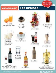 Bebidas. http://quijotesancho.com/vocabulario-2/ Descarga: http://www.quijotesancho.com/vocabulario/bebidas.pdf