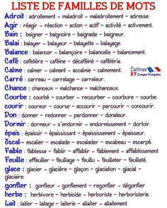 Reasons Why You Should Learn French French Slang, French Verbs, French Grammar, French Phrases, French Quotes, French Language Lessons, French Language Learning, French Lessons, Dual Language