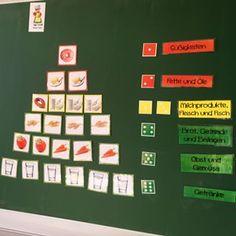 E R N Ä H R U NG Neues Thema im Sachunterricht  #sachunterricht #grundschule #ernährungsführerschein #ernährungspyramide #klassenzimmer