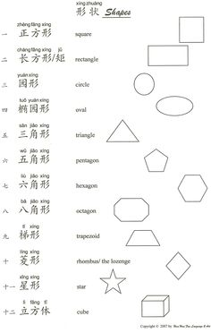 80 Best foreign language images in 2018 | Language, Chinese