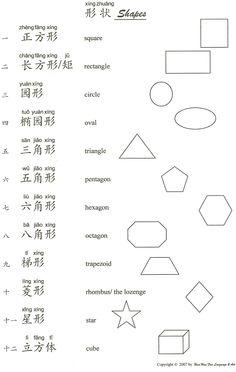 Shapes - Hua Hua Fun Language Class教學三百六十度