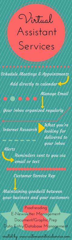 do you have any idea of how you could use a virtual assistant this infographic
