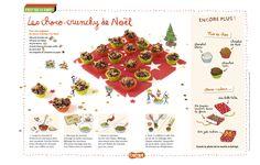 Les choco-crunchy de Noël: une recette de bouchées au chocolat, à déguster à Noël ou pour un goûter de fête. (Extrait du magazine Astrapi n°827, pour les enfants de 7 à 11 ans)