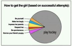 "The ""play hockey"" section is much too small"