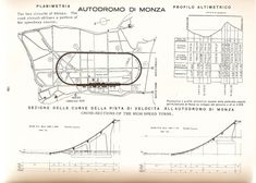 """There's some fascinating things happening in this track map created for the 1958 """"Race of Two Worlds"""" event at Monza. Unofficially dubbed """"Monzanapolis"""" for the event,… The Great Race, Road Racing, Auto Racing, Racing Helmets, Formula E, Car Posters, Indy Cars, Motogp, Le Mans"""