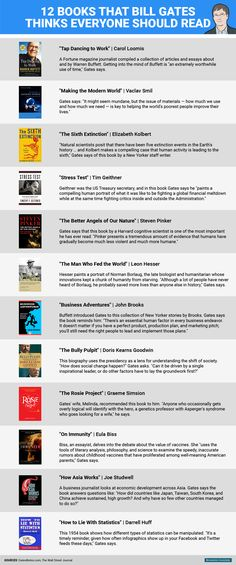 Bill Gates' book recommendations These books changed his worldview. Bill Gates' book recommendations These books changed his worldview. Book Club Books, Book Nerd, Books To Read, My Books, Teen Books, Book Suggestions, Book Recommendations, Reading Lists, Book Lists
