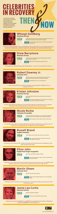 We always hear about celebrities that have died from drugs and alcohol. Check out our infographic on celebrities in recovery. #sobriety #addiction http://www.recoveryconnection.org/sober-celebs-infographic/#