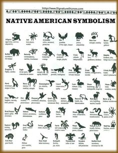 Native American Animal Symbols and Meanings. Cool to take the one you're most like and create your own rendition of it as a tattoo