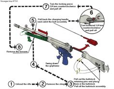 hk g3 cleaning mat | How to disassemble the G3 rifle for cleaning in 8 easy steps.