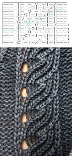 Cable knit lace pattern