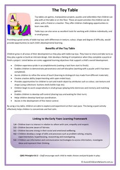 Parenting Classes Free Near Me Product Emergent Curriculum, Preschool Curriculum, Teaching Activities, Teaching Kids, Play Based Learning, Learning Through Play, Early Learning, Eylf Learning Outcomes, Learning Stories Examples