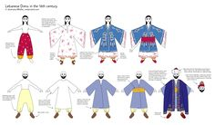 """From the deviantart of Majnouna. She says """"these are the layers making up the dress in the 16th century... I left out other hairdos, though. Maronites for instance wore a striped turban, and Jews a red cap with a rounded peak (they used to wear yellow turbans so large the Turks ended up forbidding them to wear turbans altogether). Ottoman influence is obvious from this time on, but the sherwal is not a Turkish borrowing – rather the reverse, as it came from Persia centuries earlier."""""""