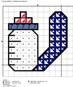 alfabeto dei biberon: V