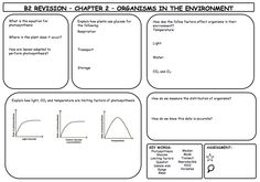 Revision sheets on Bio Unit 2 Biology Revision, Science Revision, Revision Tips, A Level Biology, Gcse Revision, Revision Notes, Ap Biology, Teaching Tools, Teaching Resources