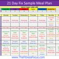 How to calculate your calories on 21 day fix