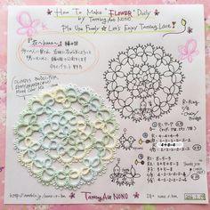 タティングレースのミニドイリー「花」編み図♪