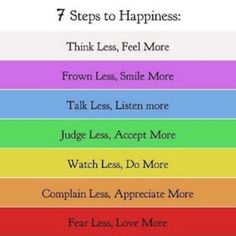7 steps to Happiness: A colloquial visual of Peter's words of encouragement in 2Pet. 1:2-8