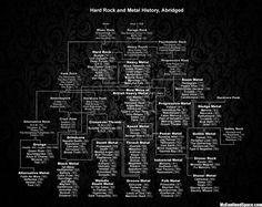 Hard rock and heavy metal history