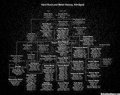 Hard rock and heavy metal history