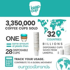 How much plastic would you save with an eco coffee cup?Keep Cup. Design your coffee cup, design your eco lifestyle! Eco Coffee Cup, Coffee Cup Design, Plastic Free July, No Plastic, Reduce Waste, Zero Waste, Eco Friendly Cups, Coffee Room, Good Brands