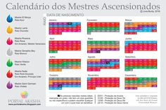 Pin On Mestres Ancencionados