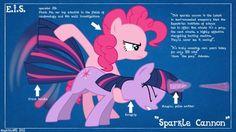 My Little Pony Friendship Magic Human Version | twilight sparkle pinkie pie cannon my little pony friendship is magic ...