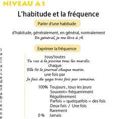 L'habitude et la fréquence
