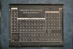 French Periodic Table wall hanging