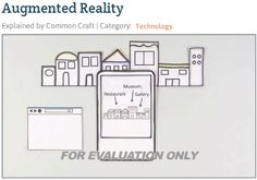 A great way of explaining Augmented Reality - Click the link to watch the fun video!