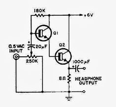 diy simple headphone amp tutorial  cmoy amplifier