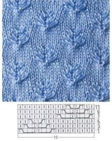 Lace Knitting Stitches, Love Knitting, Cable Knitting Patterns, Knitting Charts, Knitting Designs, Knit Patterns, Baby Knitting, Stitch Patterns, Gilet Crochet
